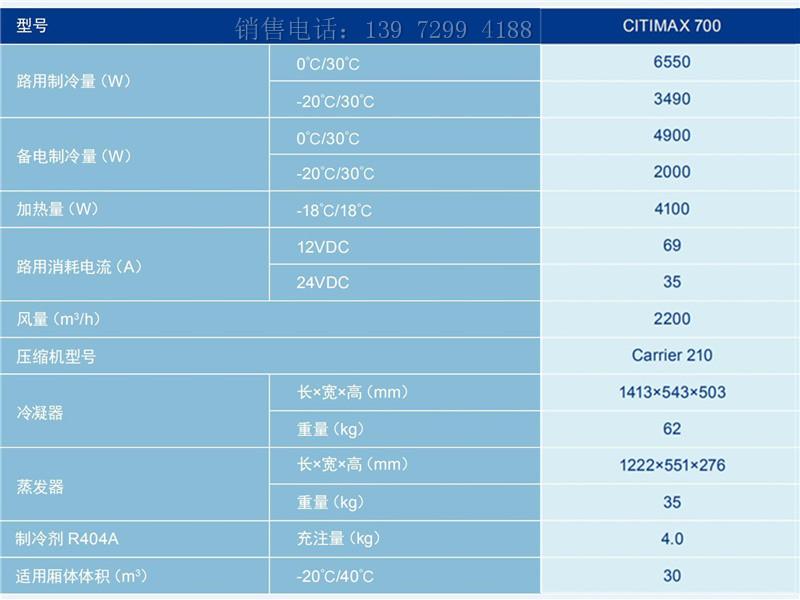 开利Citimax系列C700型非独立冷藏车制冷机组价格图片参数