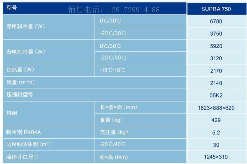 开利SUPRA750型独立式冷藏车制冷机组价格图片参数