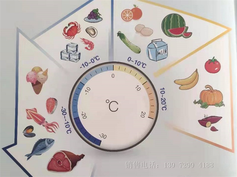 冷藏车拉水果蔬菜应该注意什么?